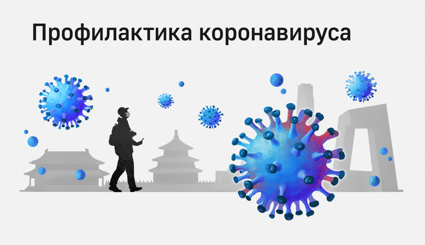 Рекомендации по профилактике коронавируса